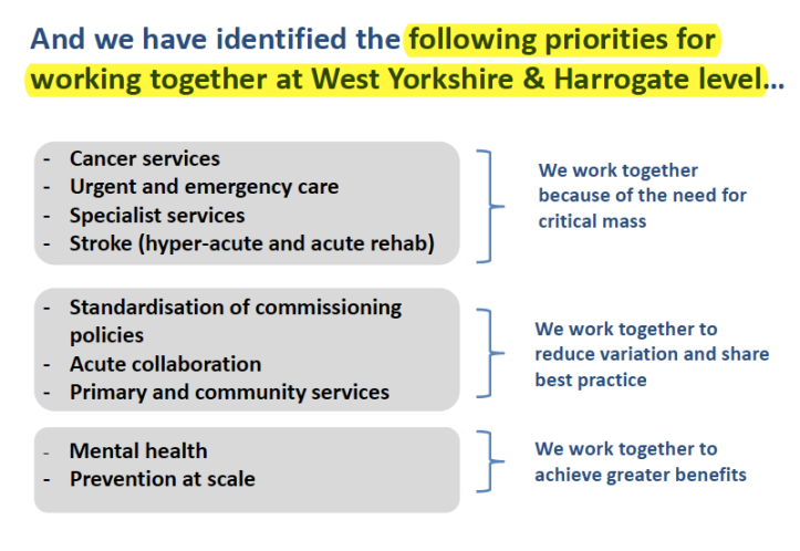 wyhstp-collaborative-proposals-slide