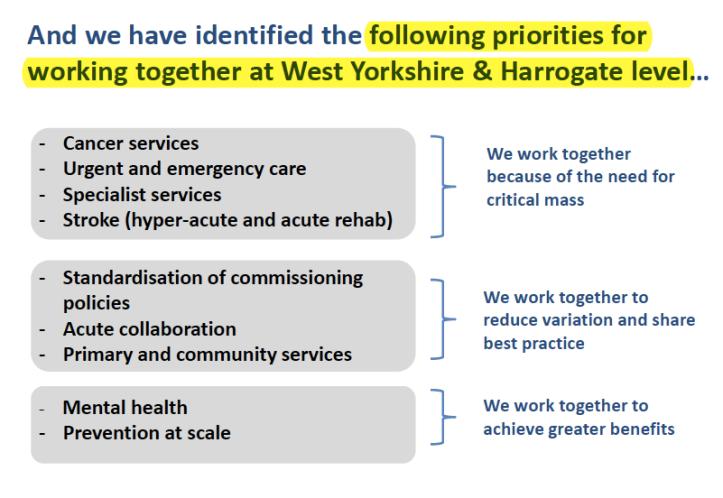wyhstp-collaborative-proposals-slide