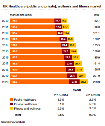 PWC report_projected increase private health cos.jpg